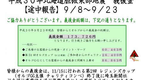 北海道胆振東部地震義援金 途中報告